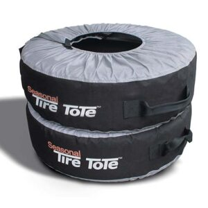 tyre-protection-storage